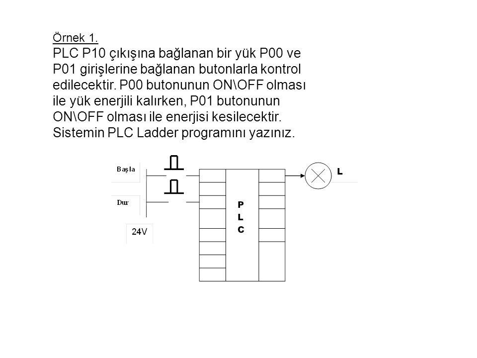 Örnek 1. PLC P10 çıkışına bağlanan bir yük P00 ve P01 girişlerine bağlanan butonlarla kontrol edilecektir. P00 butonunun ON\OFF olması ile yük enerjil