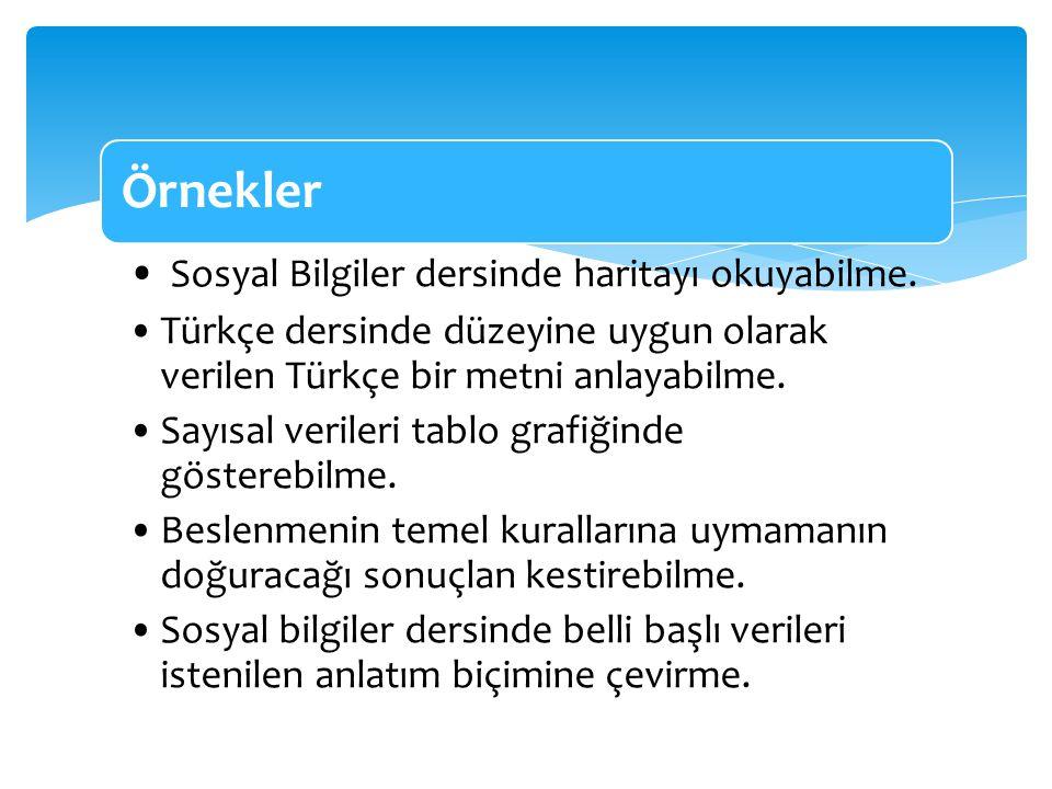 Örnekler Sosyal Bilgiler dersinde haritayı okuyabilme. Türkçe dersinde düzeyine uygun olarak verilen Türkçe bir metni anlayabilme. Sayısal verileri ta