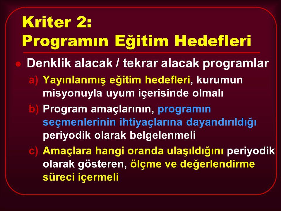 Kriter 2: Programın Eğitim Hedefleri Denklik alacak / tekrar alacak programlar a)Yayınlanmış eğitim hedefleri, kurumun misyonuyla uyum içerisinde olma