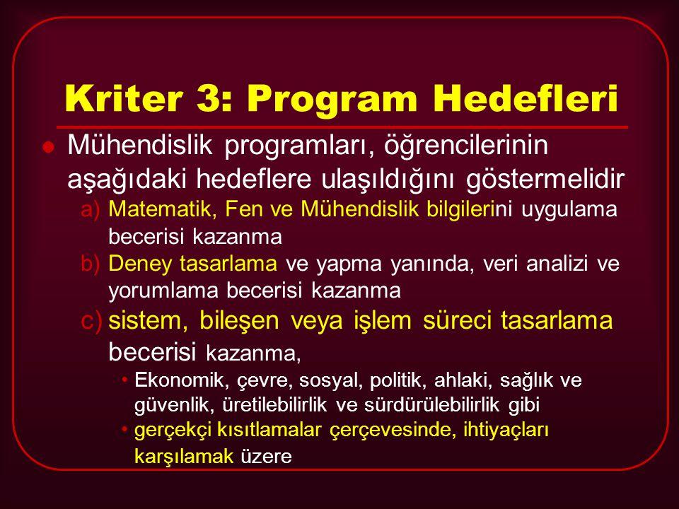 Kriter 3: Program Hedefleri Mühendislik programları, öğrencilerinin aşağıdaki hedeflere ulaşıldığını göstermelidir a)Matematik, Fen ve Mühendislik bil