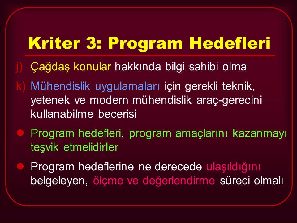 Kriter 3: Program Hedefleri j)Çağdaş konular hakkında bilgi sahibi olma k)Mühendislik uygulamaları için gerekli teknik, yetenek ve modern mühendislik