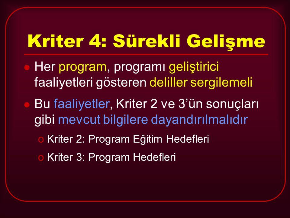 Kriter 4: Sürekli Gelişme Her program, programı geliştirici faaliyetleri gösteren deliller sergilemeli Bu faaliyetler, Kriter 2 ve 3'ün sonuçları gibi