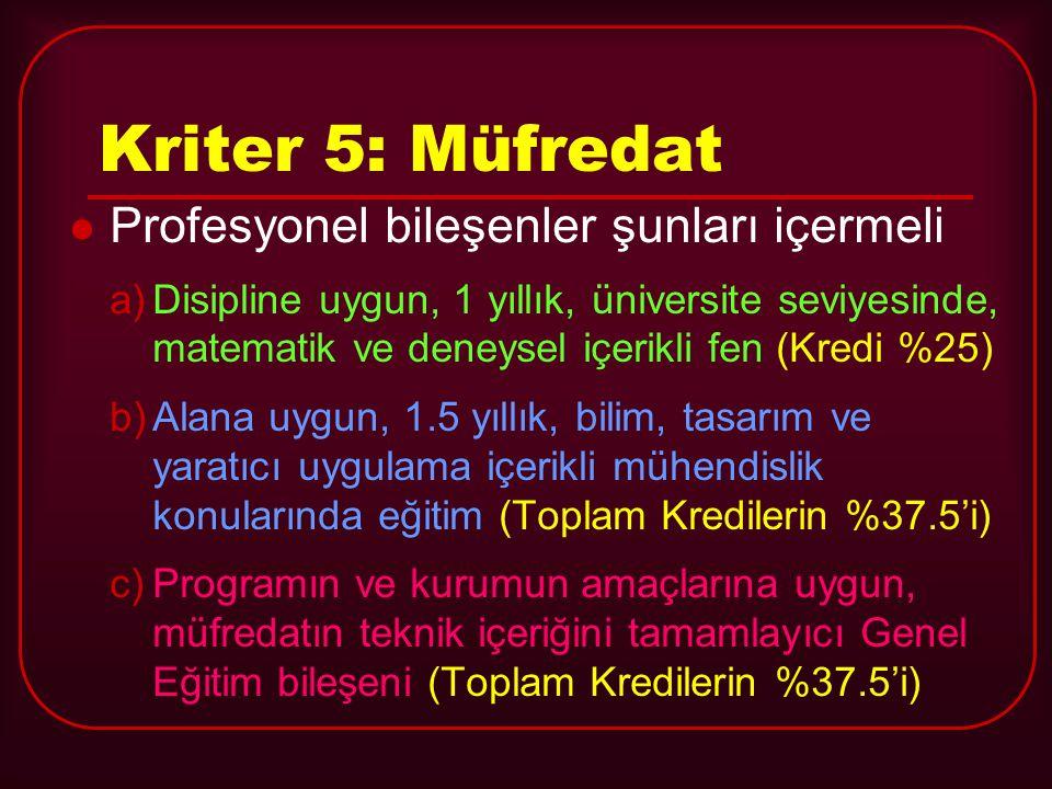 Kriter 5: Müfredat Profesyonel bileşenler şunları içermeli a)Disipline uygun, 1 yıllık, üniversite seviyesinde, matematik ve deneysel içerikli fen (Kr