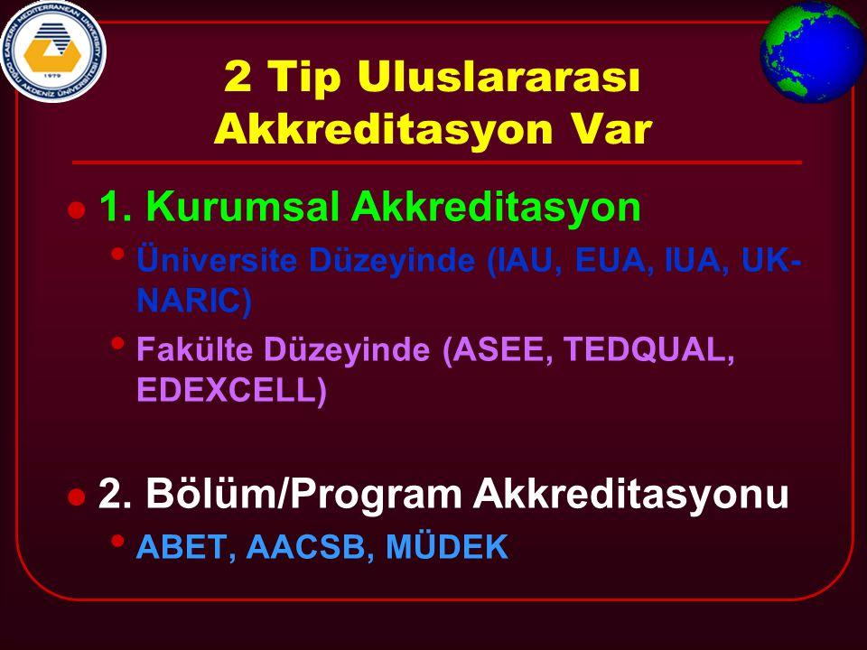 2 Tip Uluslararası Akkreditasyon Var 1. Kurumsal Akkreditasyon Üniversite Düzeyinde (IAU, EUA, IUA, UK- NARIC) Fakülte Düzeyinde (ASEE, TEDQUAL, EDEXC