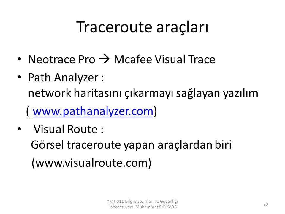 Traceroute araçları Neotrace Pro  Mcafee Visual Trace Path Analyzer : network haritasını çıkarmayı sağlayan yazılım ( www.pathanalyzer.com)www.pathanalyzer.com Visual Route : Görsel traceroute yapan araçlardan biri (www.visualroute.com) 20 YMT 311 Bilgi Sistemleri ve Güvenliği Laboratuvarı- Muhammet BAYKARA