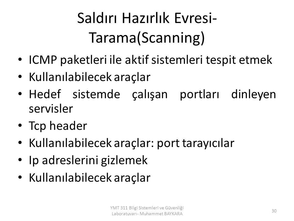 Saldırı Hazırlık Evresi- Tarama(Scanning) ICMP paketleri ile aktif sistemleri tespit etmek Kullanılabilecek araçlar Hedef sistemde çalışan portları di
