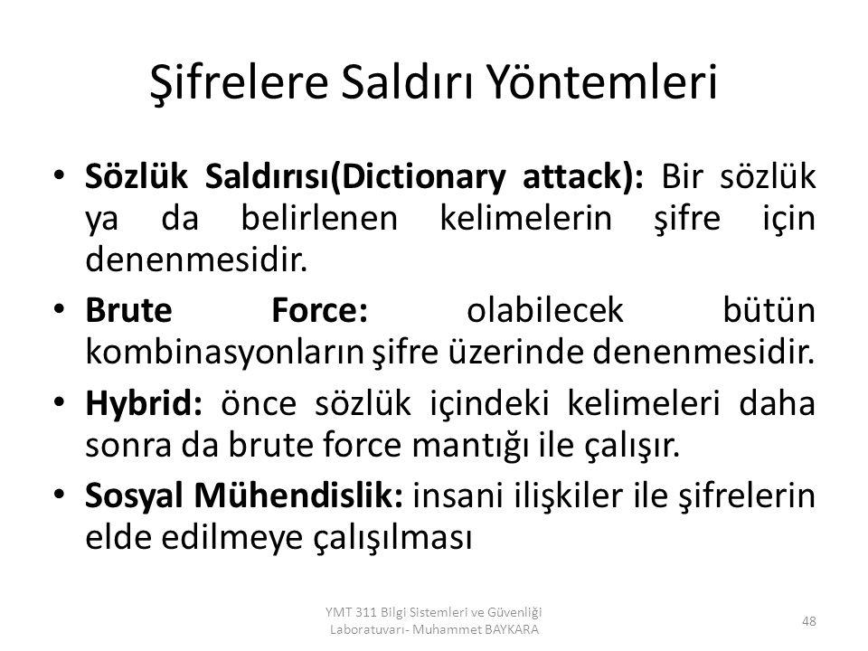 Şifrelere Saldırı Yöntemleri Sözlük Saldırısı(Dictionary attack): Bir sözlük ya da belirlenen kelimelerin şifre için denenmesidir. Brute Force: olabil