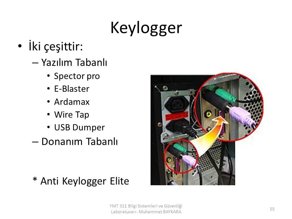 Keylogger İki çeşittir: – Yazılım Tabanlı Spector pro E-Blaster Ardamax Wire Tap USB Dumper – Donanım Tabanlı * Anti Keylogger Elite YMT 311 Bilgi Sistemleri ve Güvenliği Laboratuvarı- Muhammet BAYKARA 55
