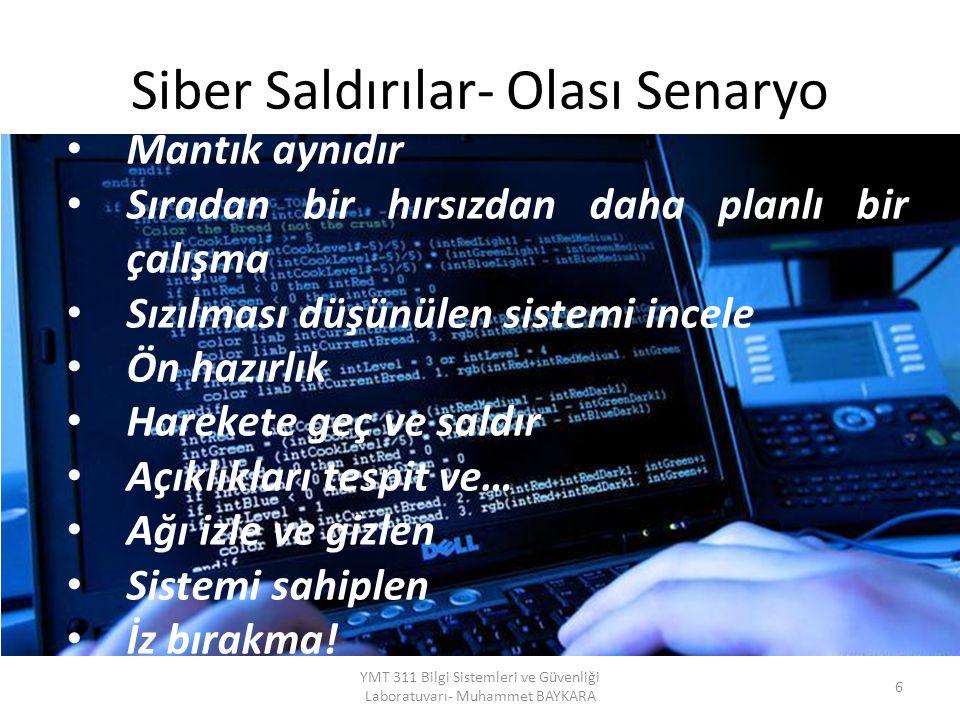 Siber Saldırılar- Olası Senaryo YMT 311 Bilgi Sistemleri ve Güvenliği Laboratuvarı- Muhammet BAYKARA 6 Mantık aynıdır Sıradan bir hırsızdan daha planl