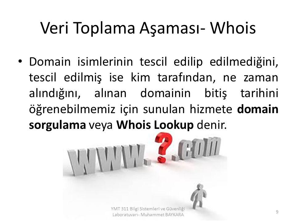 Veri Toplama Aşaması- Whois Domain isimlerinin tescil edilip edilmediğini, tescil edilmiş ise kim tarafından, ne zaman alındığını, alınan domainin bitiş tarihini öğrenebilmemiz için sunulan hizmete domain sorgulama veya Whois Lookup denir.