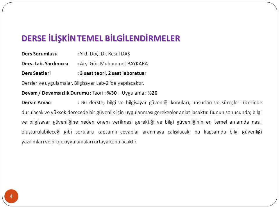 5 İLGİLİ BAZI REFERANS KİTAPLAR 1.Kamil Burlu, Bilişimin Karanlık Yüzü, Nirvana yayınları, 3.baskı, 2010.