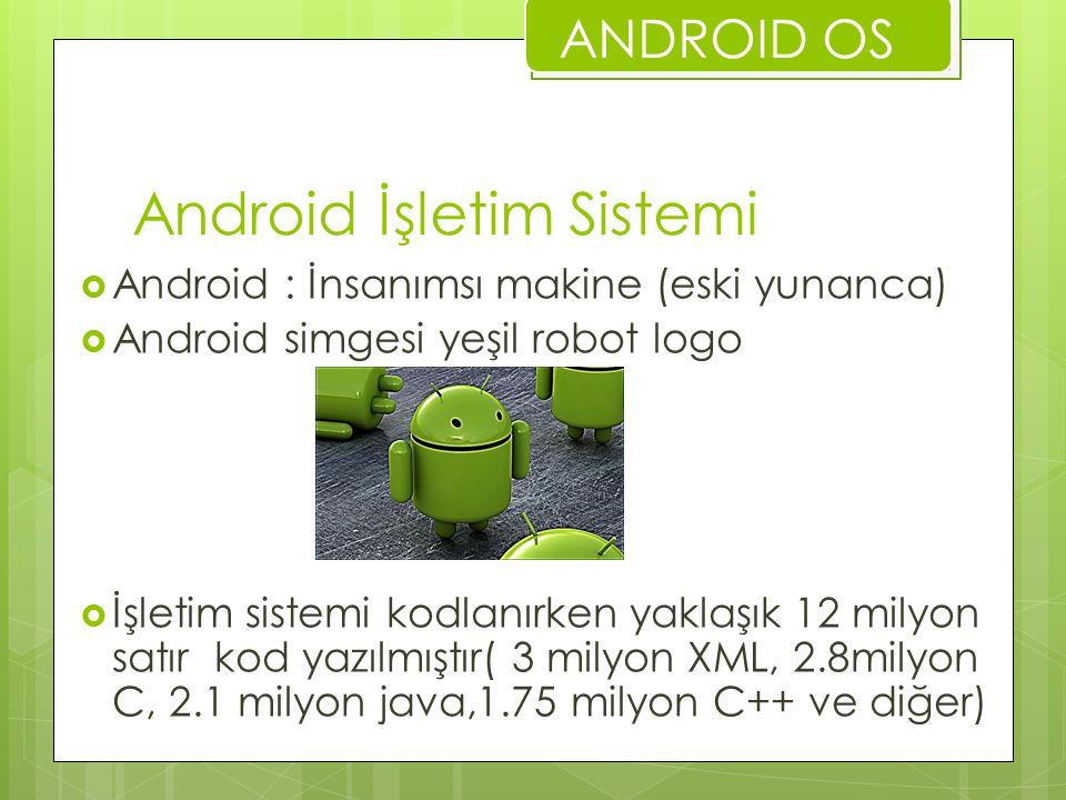 Android İşletim Sistemi  Android : İnsanımsı makine (eski yunanca)  Android simgesi yeşil robot logo  İşletim sistemi kodlanırken yaklaşık 12 milyo