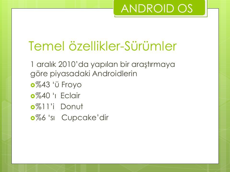 Temel özellikler-Sürümler 1 aralık 2010'da yapılan bir araştırmaya göre piyasadaki Androidlerin  %43 'ü Froyo  %40 'ı Eclair  %11'i Donut  %6 'sı