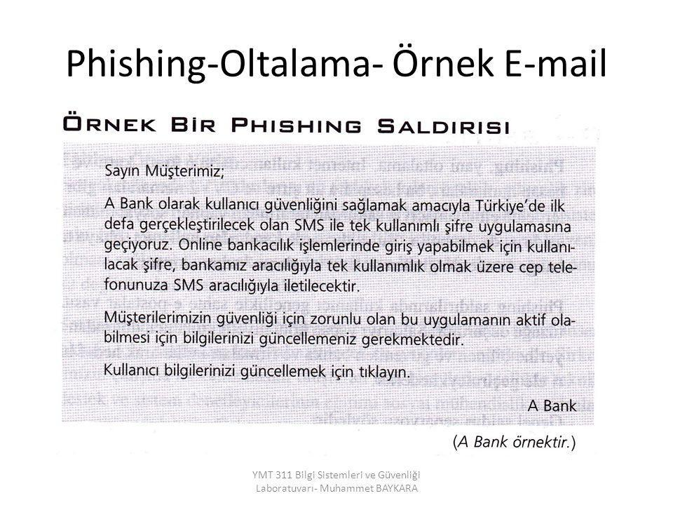 Phishing-Oltalama- Örnek E-mail YMT 311 Bilgi Sistemleri ve Güvenliği Laboratuvarı- Muhammet BAYKARA