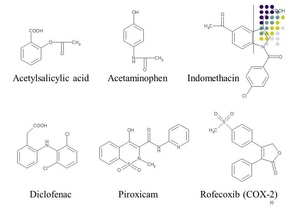 35 Diclofenac Indomethacin PiroxicamRofecoxib (COX-2) Acetylsalicylic acidAcetaminophen