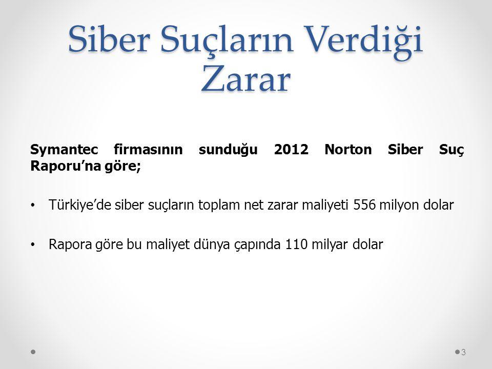 Siber Suçların Verdiği Zarar Symantec firmasının sunduğu 2012 Norton Siber Suç Raporu'na göre; Türkiye'de siber suçların toplam net zarar maliyeti 556