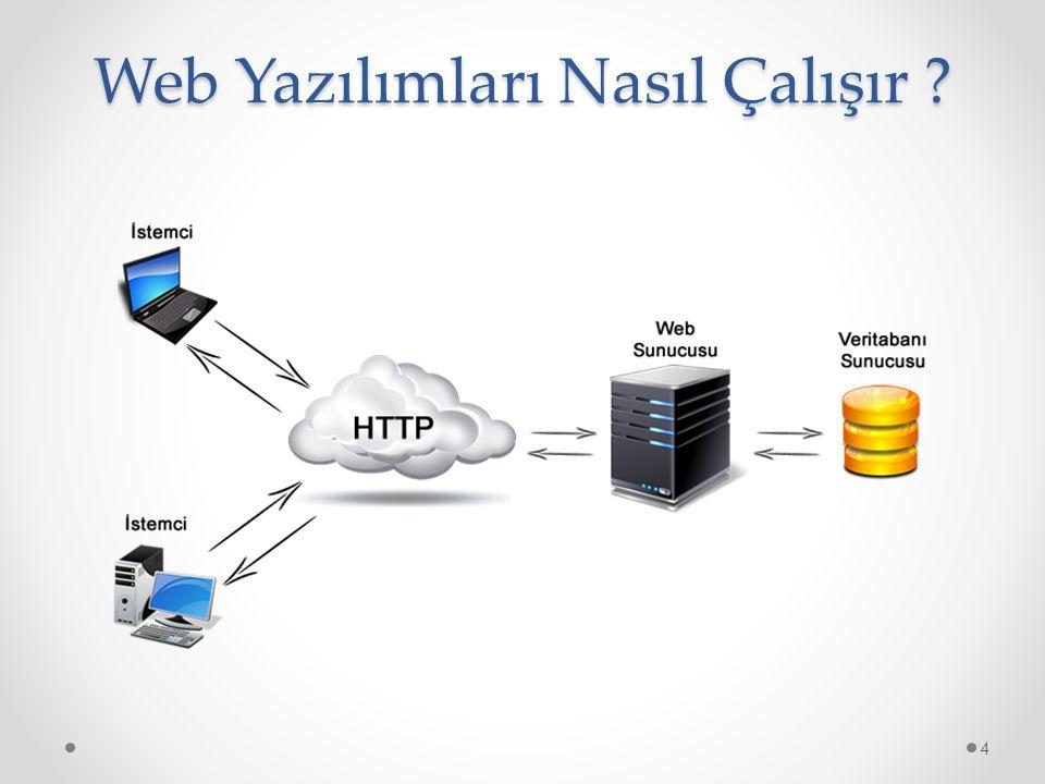 Web Yazılımları Nasıl Çalışır ? 4