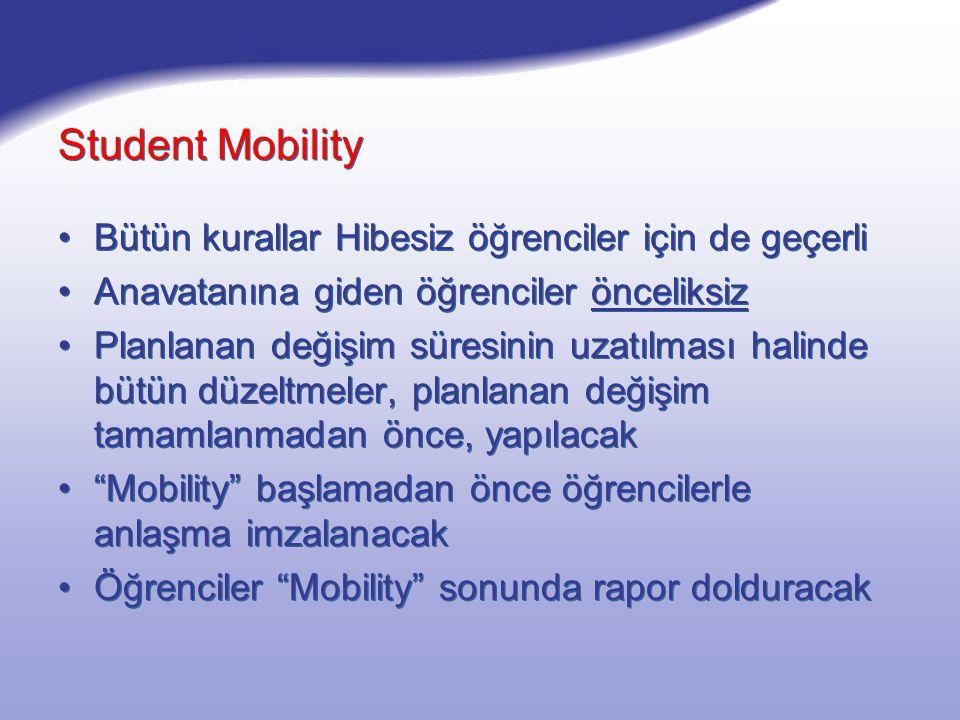Student Mobility Bütün kurallar Hibesiz öğrenciler için de geçerli Anavatanına giden öğrenciler önceliksiz Planlanan değişim süresinin uzatılması halinde bütün düzeltmeler, planlanan değişim tamamlanmadan önce, yapılacak Mobility başlamadan önce öğrencilerle anlaşma imzalanacak Öğrenciler Mobility sonunda rapor dolduracak Bütün kurallar Hibesiz öğrenciler için de geçerli Anavatanına giden öğrenciler önceliksiz Planlanan değişim süresinin uzatılması halinde bütün düzeltmeler, planlanan değişim tamamlanmadan önce, yapılacak Mobility başlamadan önce öğrencilerle anlaşma imzalanacak Öğrenciler Mobility sonunda rapor dolduracak