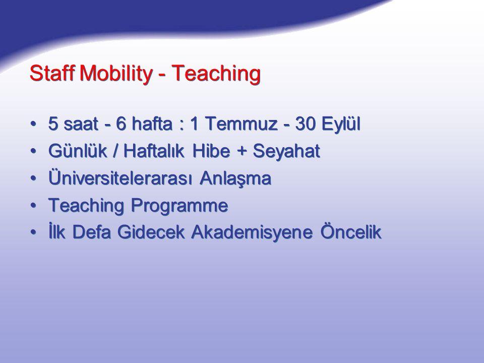 Staff Mobility - Teaching 5 saat - 6 hafta : 1 Temmuz - 30 Eylül Günlük / Haftalık Hibe + Seyahat Üniversitelerarası Anlaşma Teaching Programme İlk Defa Gidecek Akademisyene Öncelik 5 saat - 6 hafta : 1 Temmuz - 30 Eylül Günlük / Haftalık Hibe + Seyahat Üniversitelerarası Anlaşma Teaching Programme İlk Defa Gidecek Akademisyene Öncelik