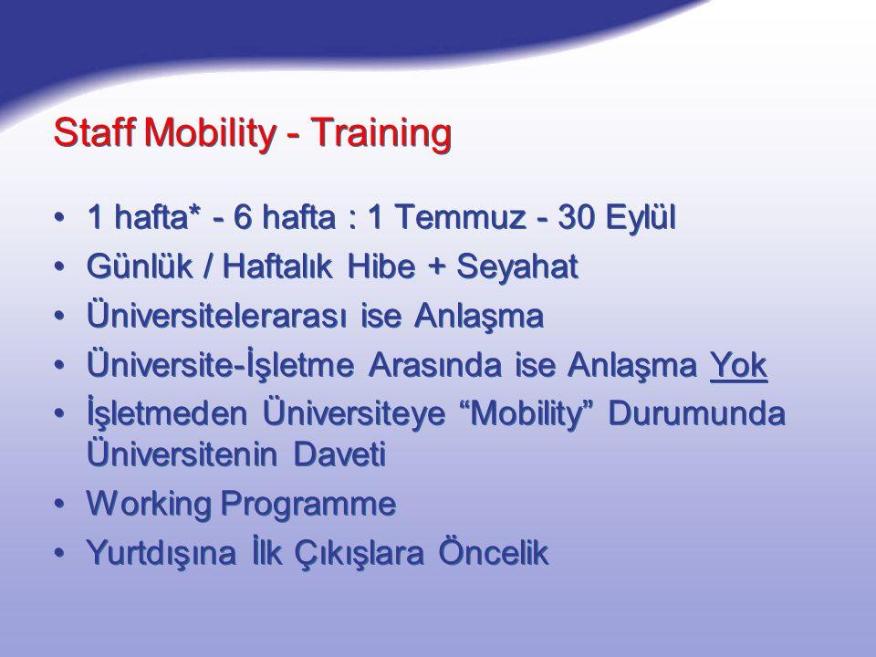 Staff Mobility - Training 1 hafta* - 6 hafta : 1 Temmuz - 30 Eylül Günlük / Haftalık Hibe + Seyahat Üniversitelerarası ise Anlaşma Üniversite-İşletme Arasında ise Anlaşma Yok İşletmeden Üniversiteye Mobility Durumunda Üniversitenin Daveti Working Programme Yurtdışına İlk Çıkışlara Öncelik 1 hafta* - 6 hafta : 1 Temmuz - 30 Eylül Günlük / Haftalık Hibe + Seyahat Üniversitelerarası ise Anlaşma Üniversite-İşletme Arasında ise Anlaşma Yok İşletmeden Üniversiteye Mobility Durumunda Üniversitenin Daveti Working Programme Yurtdışına İlk Çıkışlara Öncelik