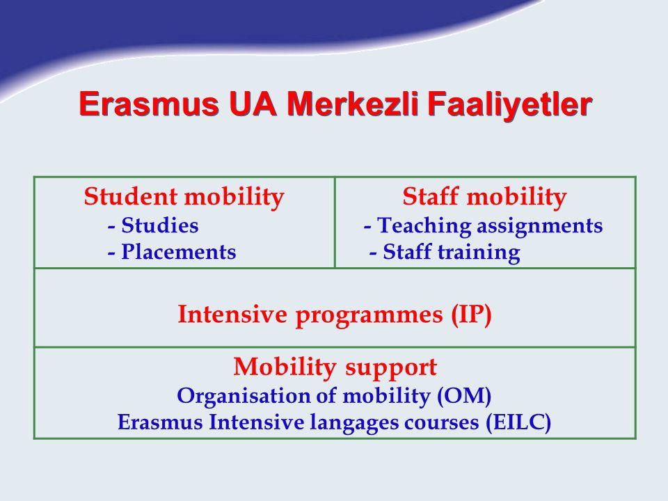 ERASMUS ÜNİVERSİTE BEYANNAMESİ Placement için extended ERASMUS ÜNİVERSİTE BEYANNAMESİ Placement için extended Erasmus'a Katılmak İçin