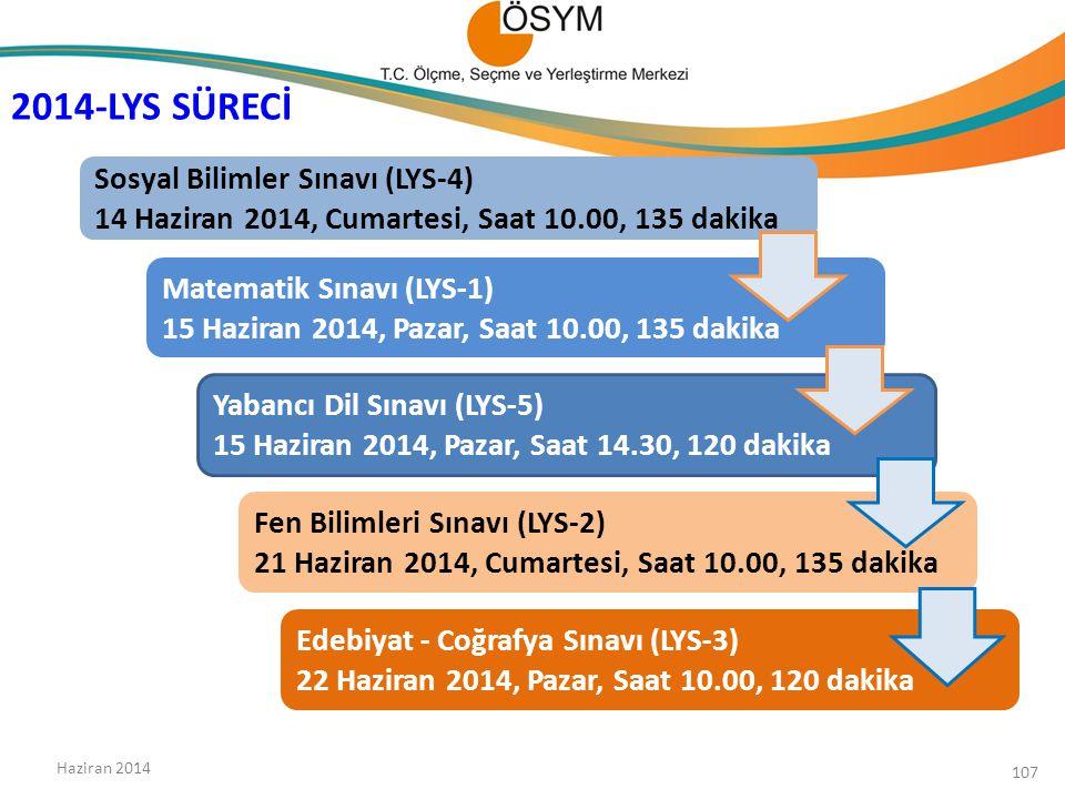 Matematik Sınavı (LYS-1) 15 Haziran 2014, Pazar, Saat 10.00, 135 dakika Yabancı Dil Sınavı (LYS-5) 15 Haziran 2014, Pazar, Saat 14.30, 120 dakika Sosyal Bilimler Sınavı (LYS-4) 14 Haziran 2014, Cumartesi, Saat 10.00, 135 dakika Edebiyat - Coğrafya Sınavı (LYS-3) 22 Haziran 2014, Pazar, Saat 10.00, 120 dakika Fen Bilimleri Sınavı (LYS-2) 21 Haziran 2014, Cumartesi, Saat 10.00, 135 dakika 2014-LYS SÜRECİ Haziran 2014 107
