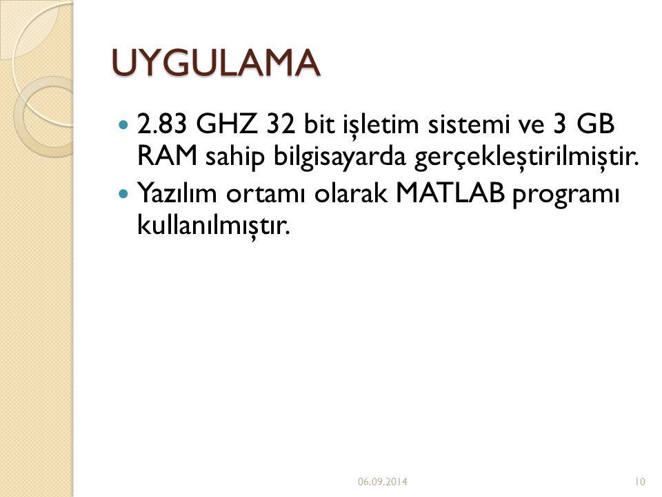 UYGULAMA 2.83 GHZ 32 bit işletim sistemi ve 3 GB RAM sahip bilgisayarda gerçekleştirilmiştir.
