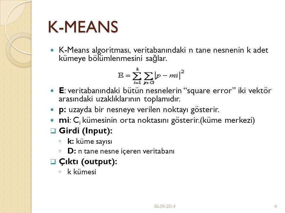 K-MEANS K-Means algoritması, veritabanındaki n tane nesnenin k adet kümeye bölümlenmesini sa ğ lar.
