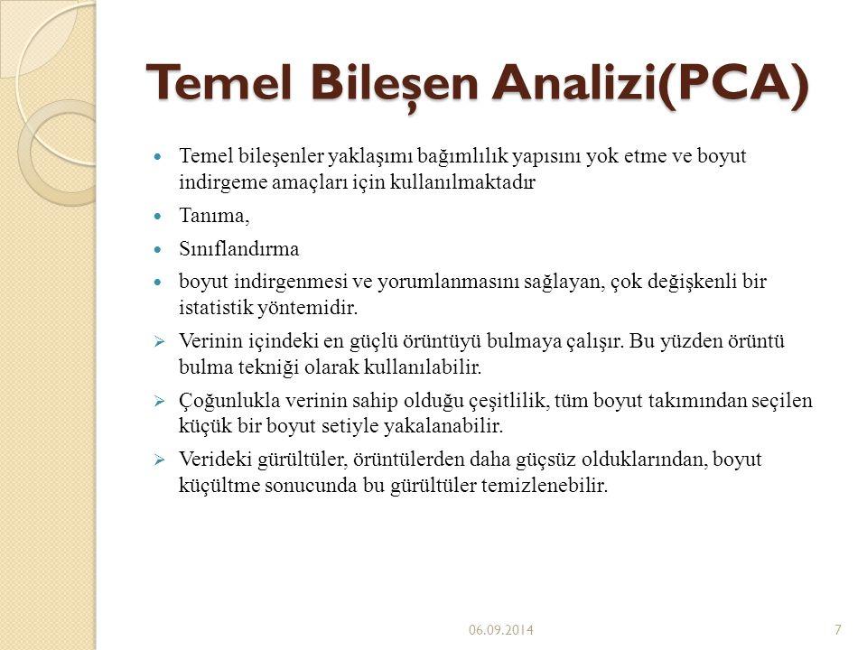 Temel Bileşen Analizi(PCA) T pxp dönüşüm matrisi olmak üzere, biçiminde ifade edilir.