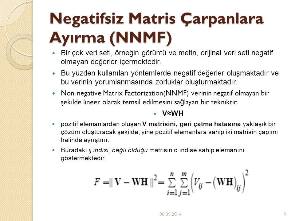 Negatifsiz Matris Çarpanlara Ayırma (NNMF) Bir çok veri seti, örneğin görüntü ve metin, orijinal veri seti negatif olmayan değerler içermektedir.