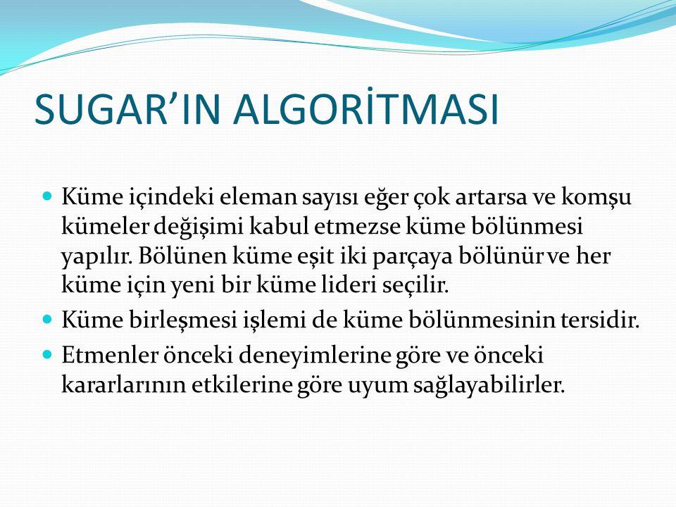 SUGAR'IN ALGORİTMASI Küme içindeki eleman sayısı eğer çok artarsa ve komşu kümeler değişimi kabul etmezse küme bölünmesi yapılır. Bölünen küme eşit ik