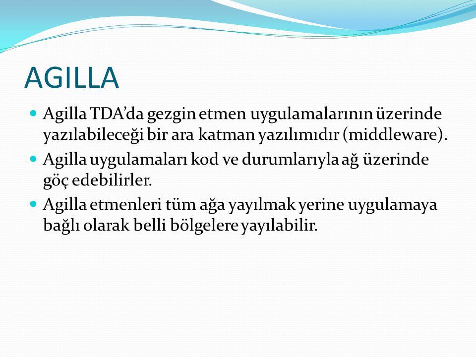 AGILLA Agilla TDA'da gezgin etmen uygulamalarının üzerinde yazılabileceği bir ara katman yazılımıdır (middleware). Agilla uygulamaları kod ve durumlar