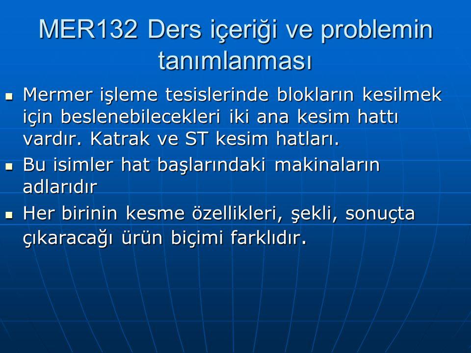 MER132 Ders içeriği ve problemin tanımlanması Mermer işleme tesislerinde blokların kesilmek için beslenebilecekleri iki ana kesim hattı vardır.