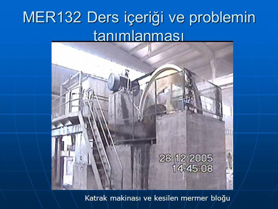 MER132 Ders içeriği ve problemin tanımlanması Katrak makinası ve kesilen mermer bloğu