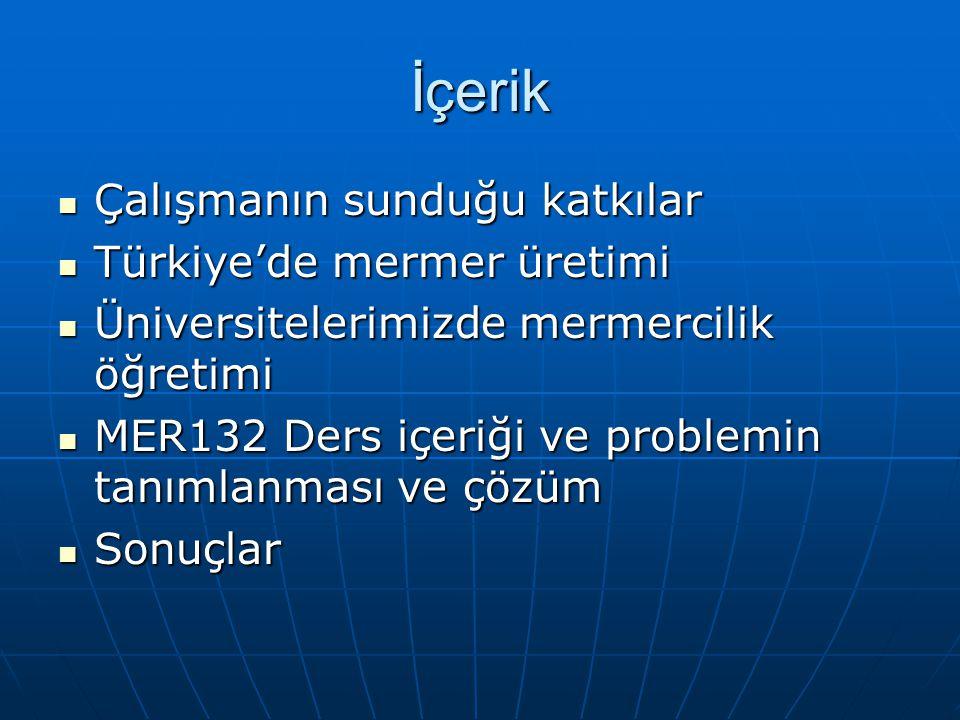 İçerik Çalışmanın sunduğu katkılar Çalışmanın sunduğu katkılar Türkiye'de mermer üretimi Türkiye'de mermer üretimi Üniversitelerimizde mermercilik öğretimi Üniversitelerimizde mermercilik öğretimi MER132 Ders içeriği ve problemin tanımlanması ve çözüm MER132 Ders içeriği ve problemin tanımlanması ve çözüm Sonuçlar Sonuçlar