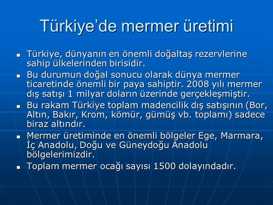 Türkiye'de mermer üretimi Türkiye, dünyanın en önemli doğaltaş rezervlerine sahip ülkelerinden birisidir.