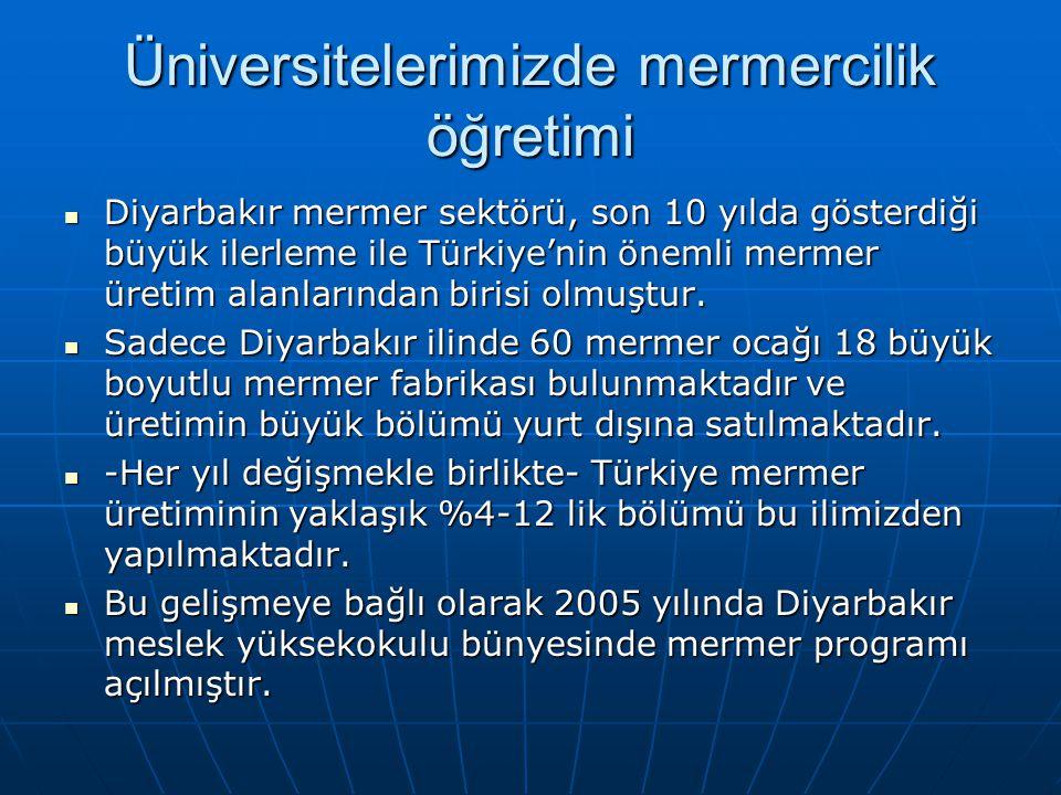 Üniversitelerimizde mermercilik öğretimi Diyarbakır mermer sektörü, son 10 yılda gösterdiği büyük ilerleme ile Türkiye'nin önemli mermer üretim alanlarından birisi olmuştur.