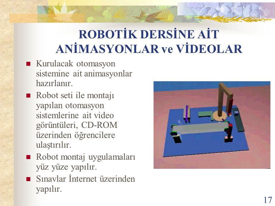 17 ROBOTİK DERSİNE AİT ANİMASYONLAR ve VİDEOLAR Kurulacak otomasyon sistemine ait animasyonlar hazırlanır. Robot seti ile montajı yapılan otomasyon si
