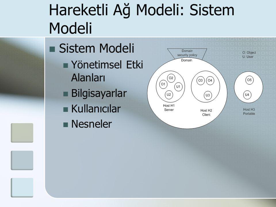 Hareketli Ağ Modeli: Sistem Modeli Sistem Modeli Yönetimsel Etki Alanları Bilgisayarlar Kullanıcılar Nesneler