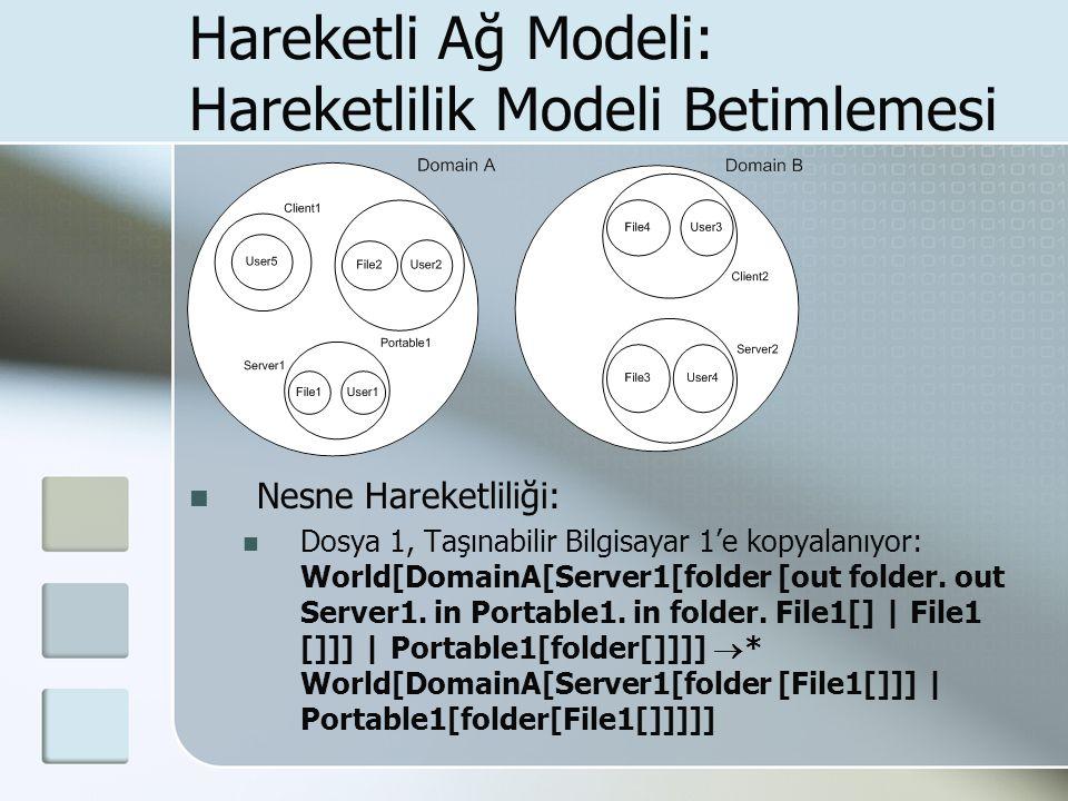 Hareketli Ağ Modeli: Hareketlilik Modeli Betimlemesi Nesne Hareketliliği: Dosya 1, Taşınabilir Bilgisayar 1'e kopyalanıyor: World[DomainA[Server1[folder [out folder.