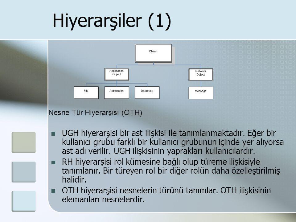Hiyerarşiler (1) UGH hiyerarşisi bir ast ilişkisi ile tanımlanmaktadır.