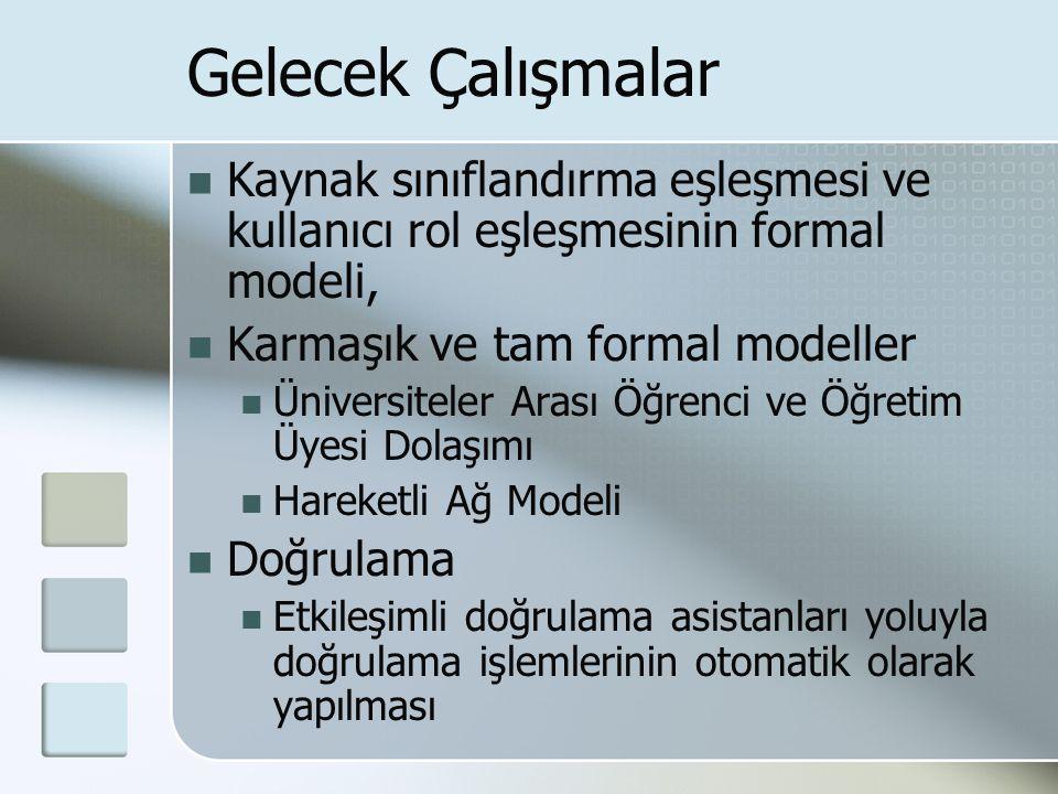Gelecek Çalışmalar Kaynak sınıflandırma eşleşmesi ve kullanıcı rol eşleşmesinin formal modeli, Karmaşık ve tam formal modeller Üniversiteler Arası Öğrenci ve Öğretim Üyesi Dolaşımı Hareketli Ağ Modeli Doğrulama Etkileşimli doğrulama asistanları yoluyla doğrulama işlemlerinin otomatik olarak yapılması