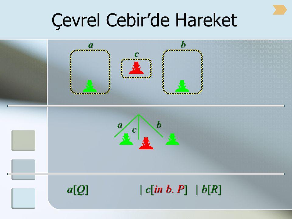 Çevrel Cebir'de Hareket a c ab c b a[Q]a[Q]a[Q]a[Q] | b[R] | c[in b. P]