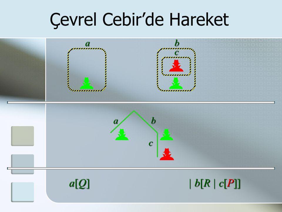 Çevrel Cebir'de Hareket a c ab b c a[Q]a[Q]a[Q]a[Q] | b[R | c[P]]