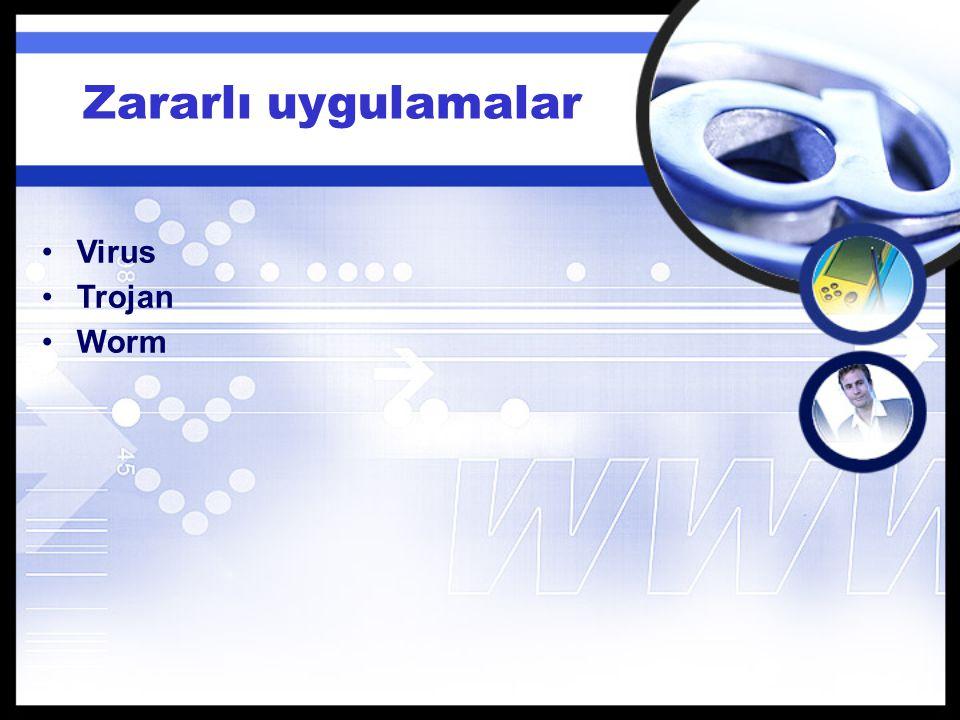 Zararlı uygulamalar Virus Trojan Worm