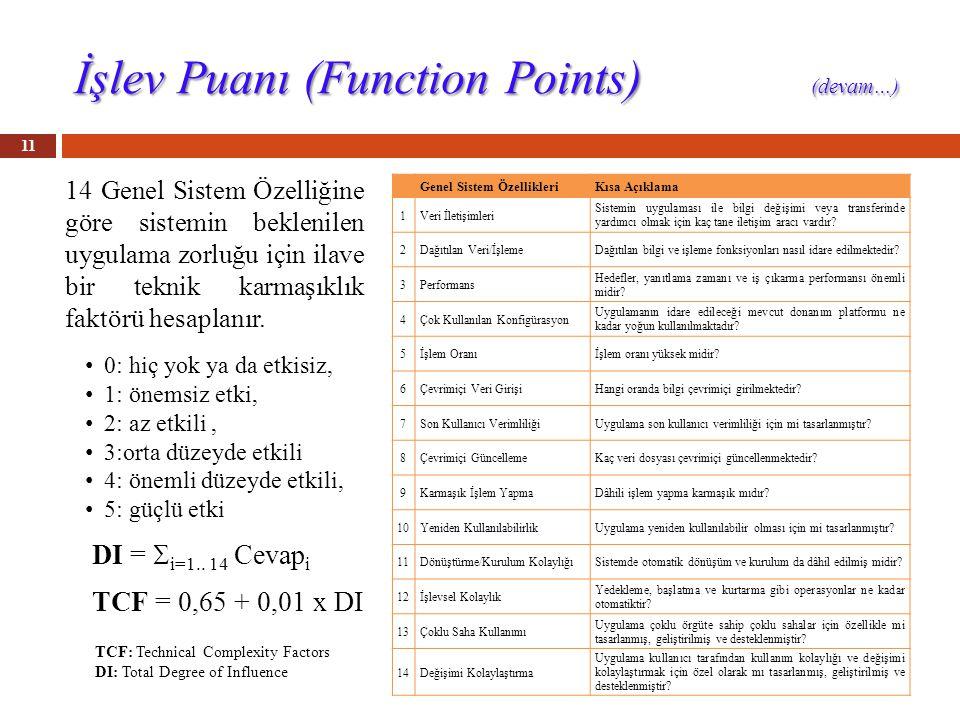 İşlev Puanı (Function Points) (devam…) 14 Genel Sistem Özelliğine göre sistemin beklenilen uygulama zorluğu için ilave bir teknik karmaşıklık faktörü hesaplanır.