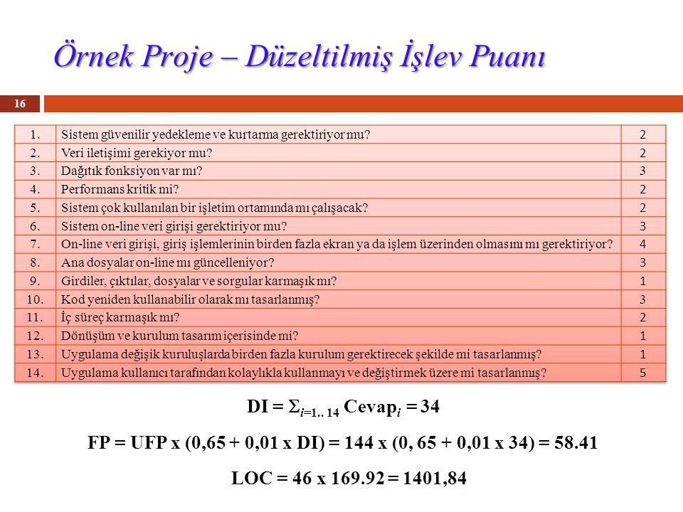 Örnek Proje – Düzeltilmiş İşlev Puanı 16 DI =  i=1..