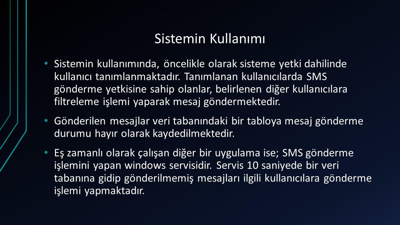 Portlar SMS gönderme işlemi modemlerin sunucu üzerinde açmış olduğu portlar tarafından gerçekleştirilmektedir.
