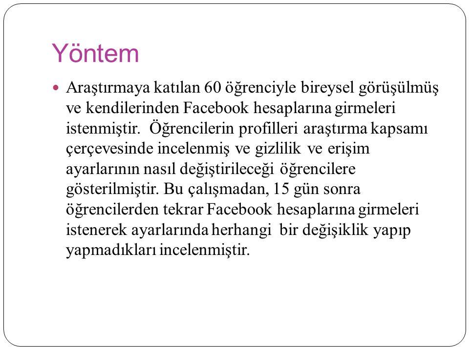 Yöntem Araştırmaya katılan 60 öğrenciyle bireysel görüşülmüş ve kendilerinden Facebook hesaplarına girmeleri istenmiştir.