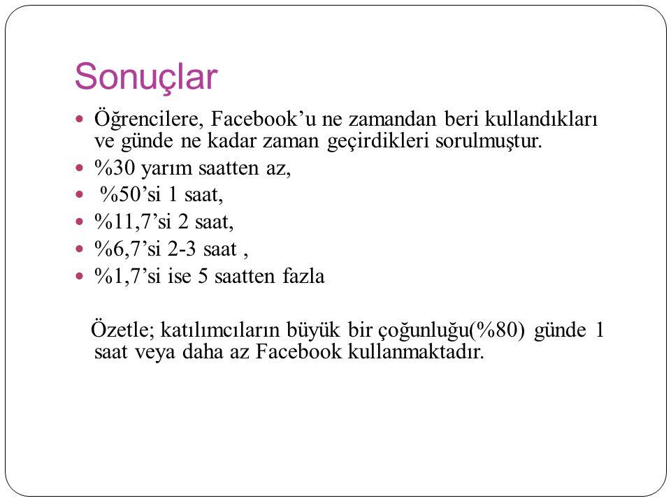 Sonuçlar Öğrencilere, Facebook'u ne zamandan beri kullandıkları ve günde ne kadar zaman geçirdikleri sorulmuştur.